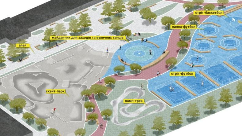 В Киеве на ВДНХ обустраивается урбан-парк с уймой спортивных локаций